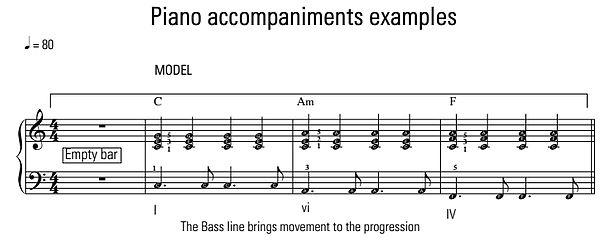 How to write piano accompaniment